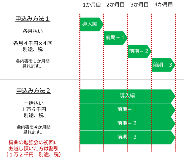 arrange_study_entry2